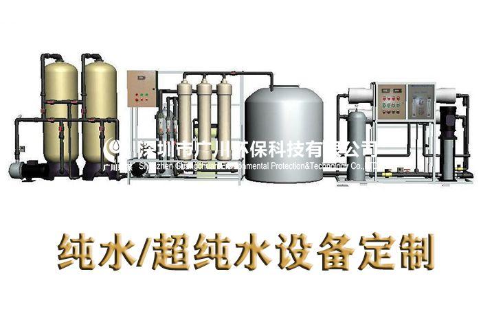 工业纯水设备哪家好